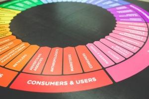 How to Optimise Online Marketing